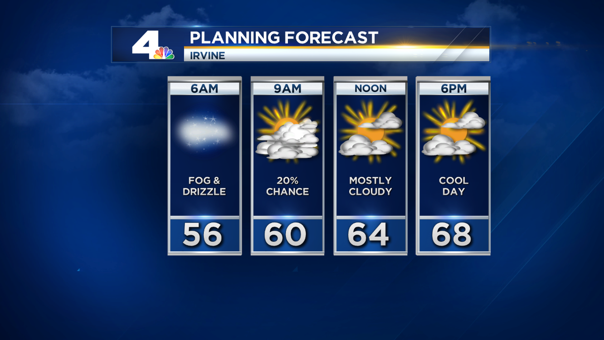 Anthony Yanez On Twitter Here Is Your Forecast For Irvine Ca Monday Am Drizzle With A 20 Chance Of Light Rain Later