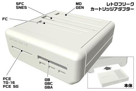 80年代最新情報 : ファミコン、メガドライブ、PCエンジン…1台で80年代の家庭用ゲームが全て遊べる互換機が発売  #レトロフリーク blog.livedoor.jp/hachijunendai/… pic.twitter.com/i7RFe6nVVQ