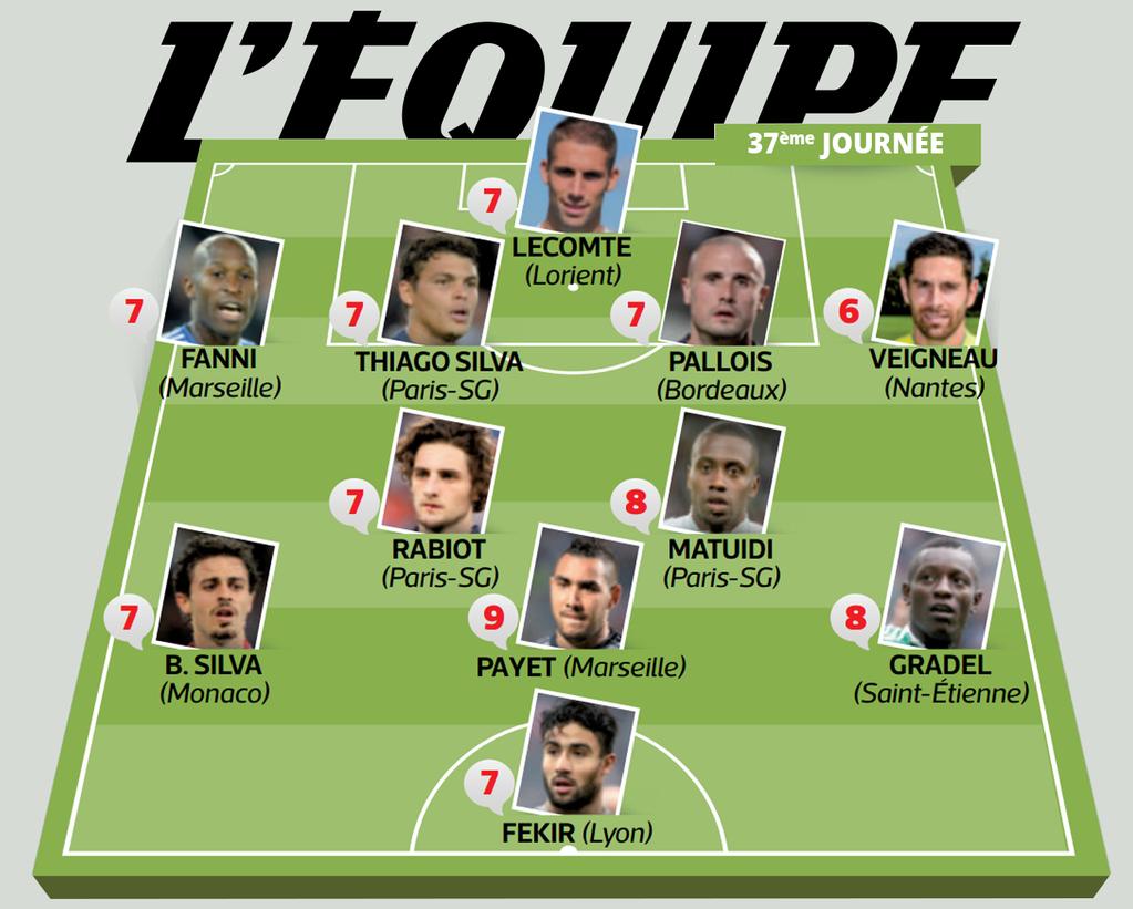 [Ligue1] 37ème journée   CFSrWbdWIAAXVqI