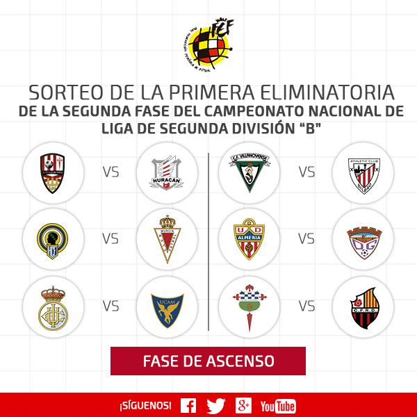 Playoffs ascenso a la Liga Adelante 2015 CFTCnR1WEAEdAty