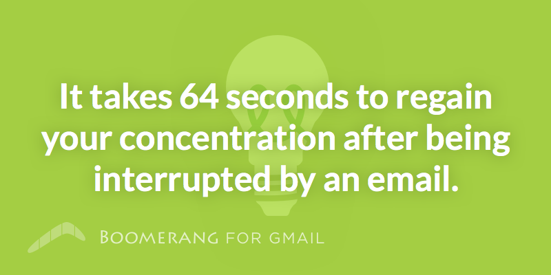 It takes 64 seconds to regain your #concentration after being interrupted by an email. #tip http://t.co/PgDExTKn0y
