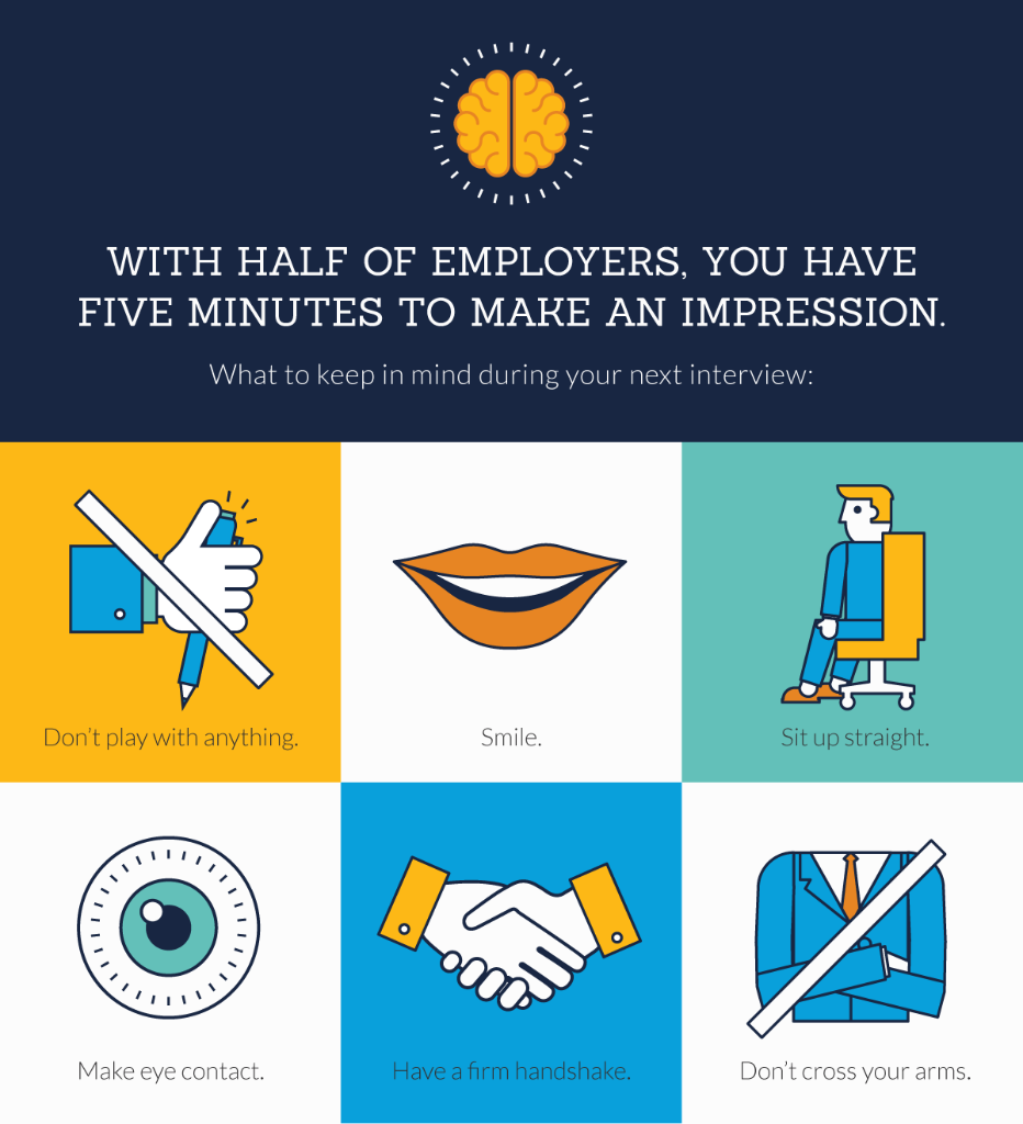 "CareerBuilder on Twitter: ""The elements of body language ..."