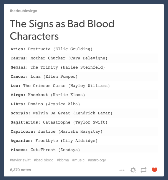 Tumblr On Twitter The Signs As Badblood Characters Httpt