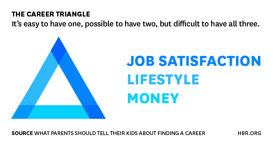 The world's changed since you job-hunted as a new grad. Some advice on how to help your kids: http://t.co/tE69NreuXw http://t.co/iu0PaSnlUn