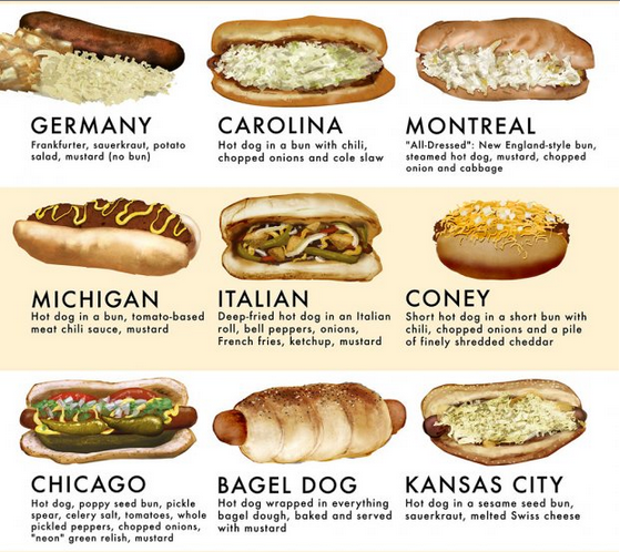 How To Make Restaurant Style Montreal Hot Dogs