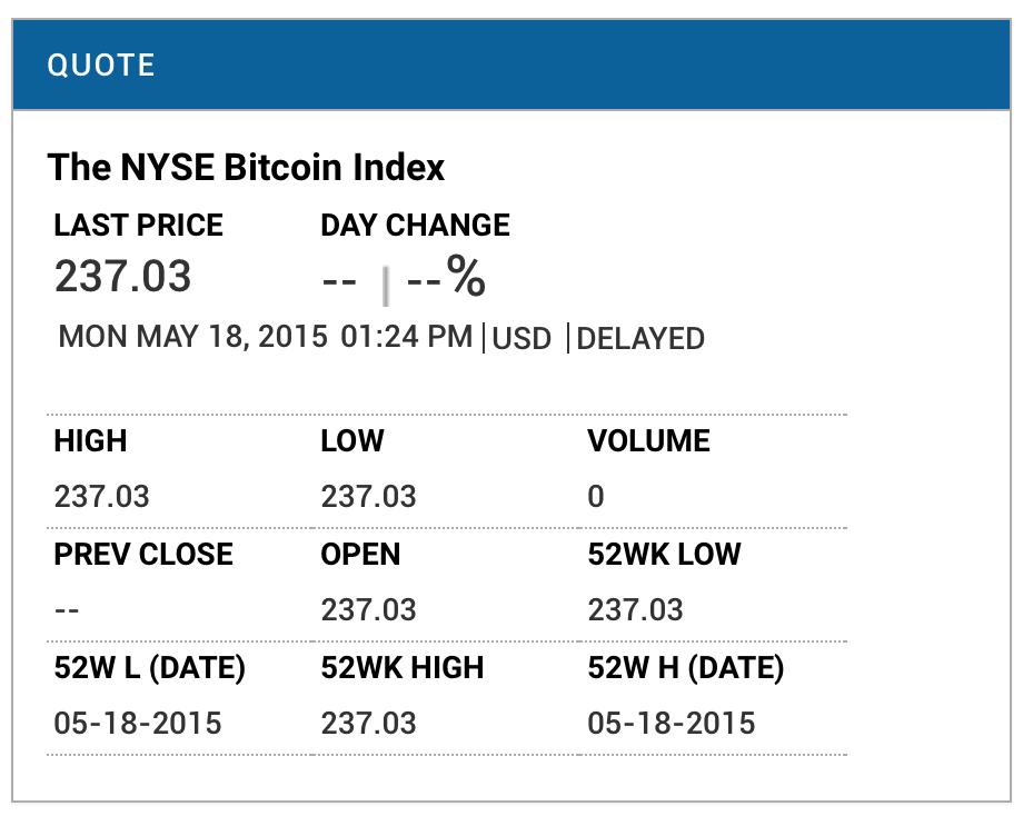 nyse bitcoin index nyxbt)