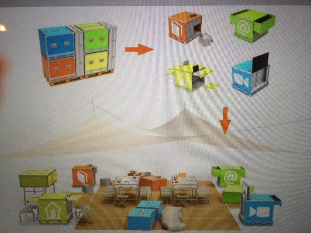 L'Ideasbox par Barbara Schack, designed by Stark pour redonner du rêve aux pop dévastées, belle initiative ! #dizain http://t.co/60fUTJ1DXc