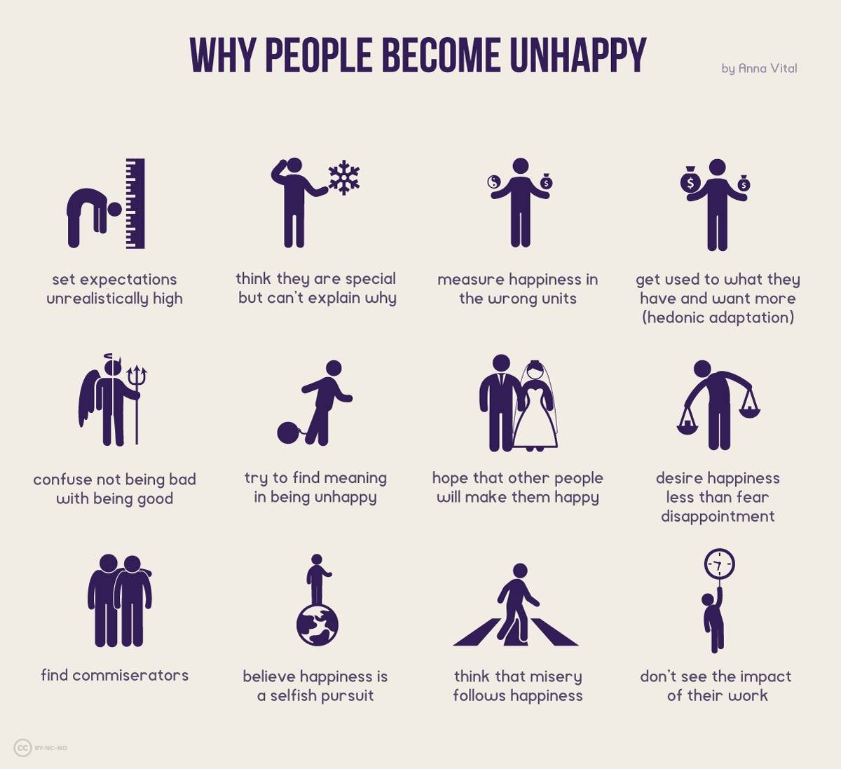 Why people become unhappy? #ThoughtsVisualized http://t.co/cbHCOf2rg3