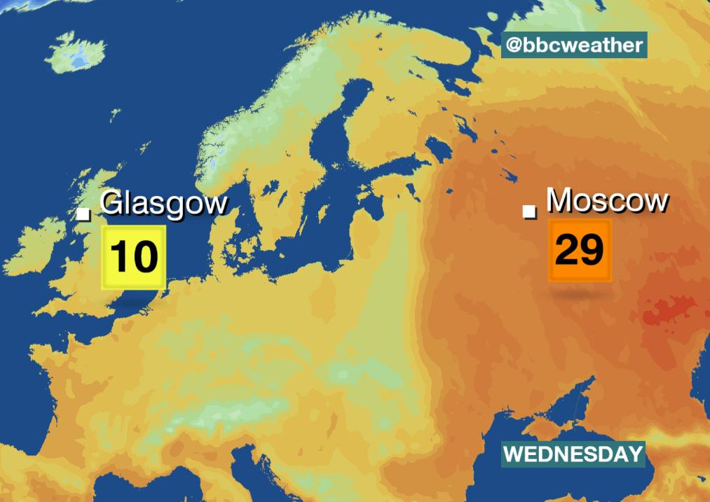 bbc weather on twitter glasgow and moscow are on the same line of latitude 55deg and that s all they have in common today justsaying mt http t co xfmlxvxk5r twitter