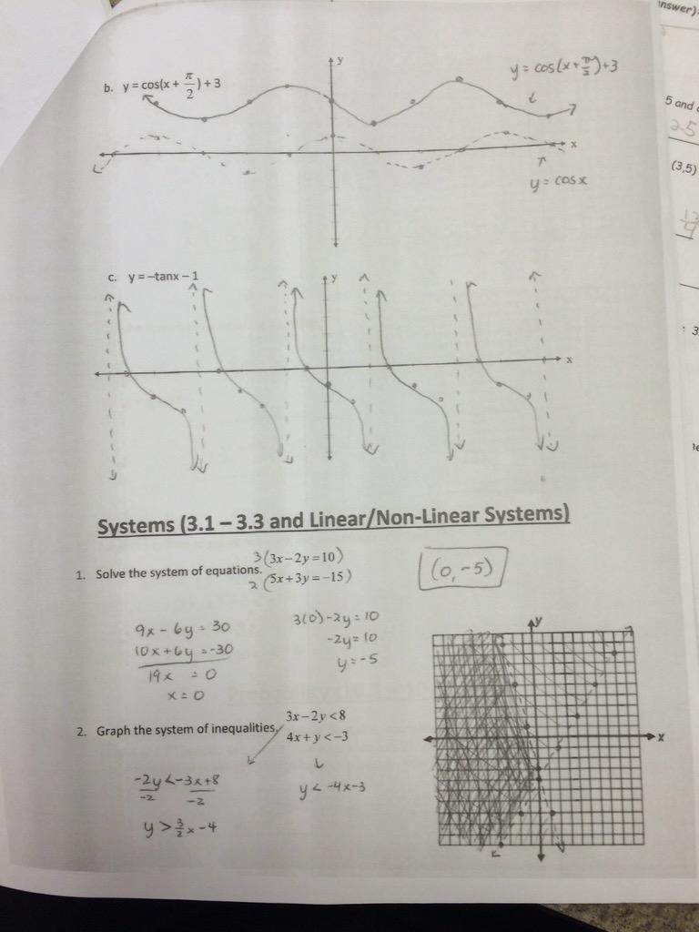 alg2hw hashtag on Twitter