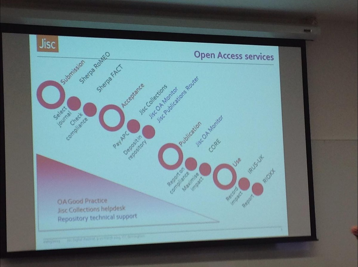 #OAGP Jisc services and projects supporting OA http://t.co/UvRX44w89K