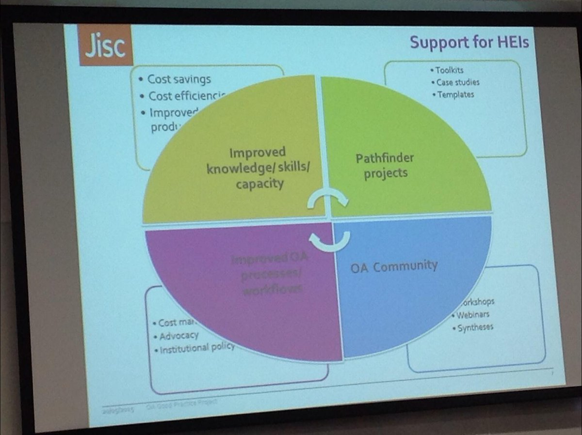 #OAGP Support for HEIs from @Jisc http://t.co/Dk7O6wh0Pg