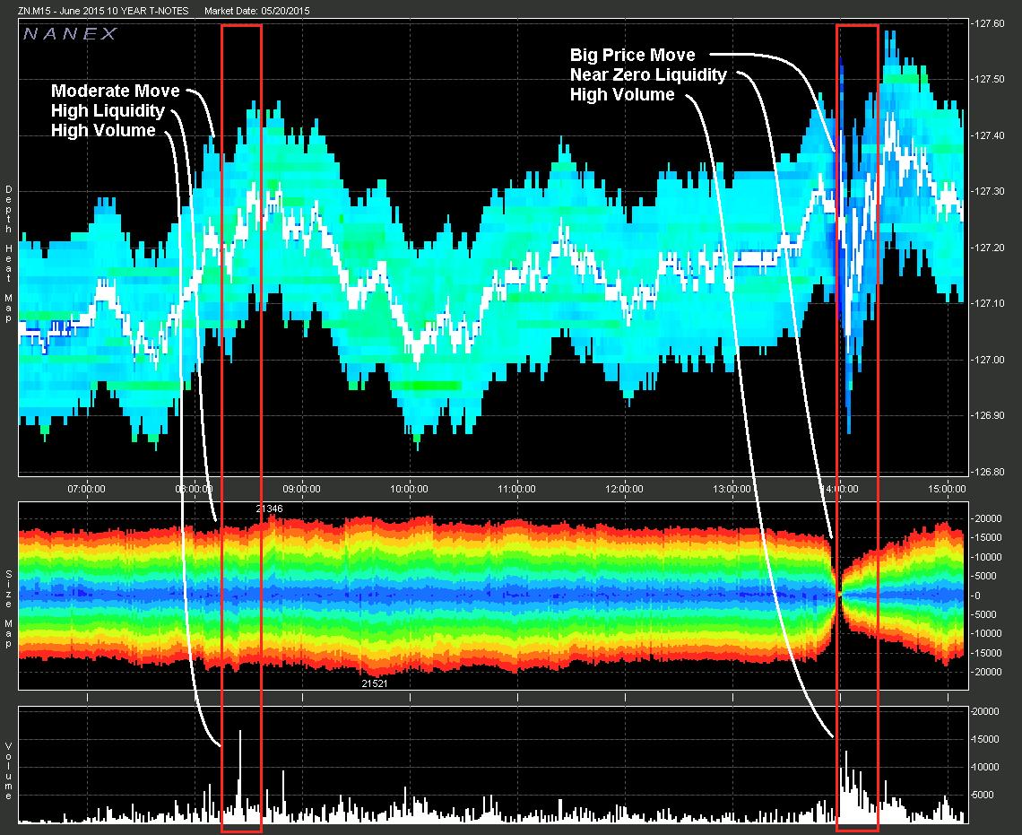 boiler room stock market