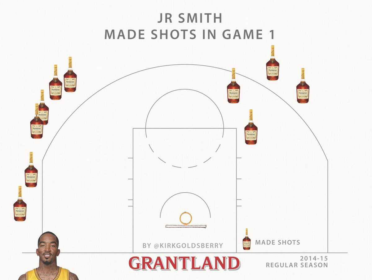 Image result for jr smith henny