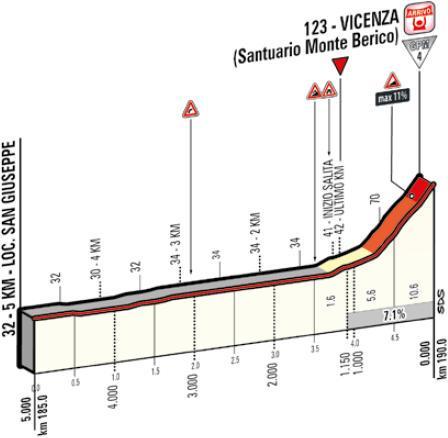 12a tappa oggi Giro d'Italia 2015: partenza Imola arrivo Vicenza Monte Berico, in Diretta TV Streaming Rai