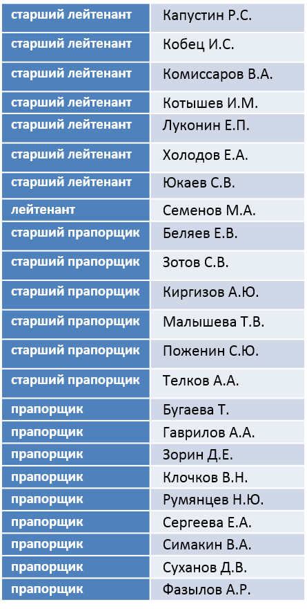 Путин до сих пор не заплатил за агрессию против Украины, - Маккейн - Цензор.НЕТ 1012