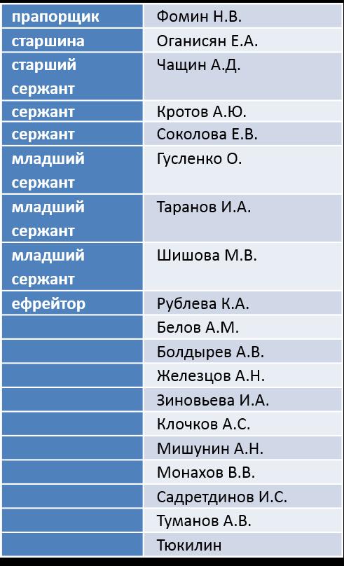 Путин до сих пор не заплатил за агрессию против Украины, - Маккейн - Цензор.НЕТ 9733