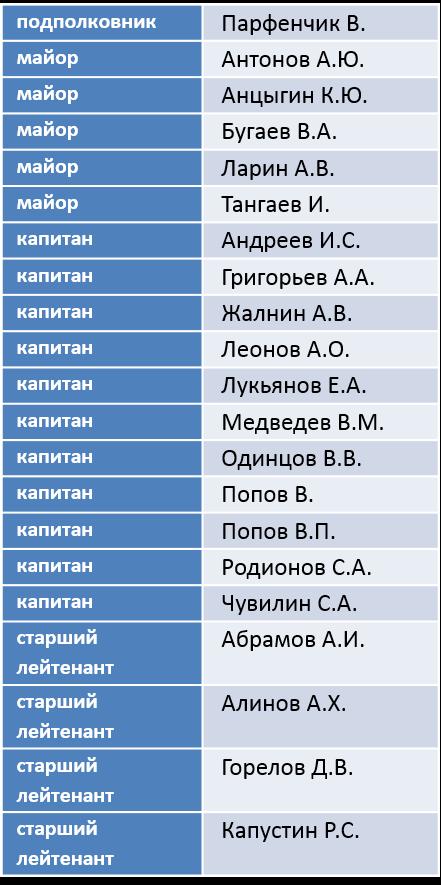 Путин до сих пор не заплатил за агрессию против Украины, - Маккейн - Цензор.НЕТ 2308