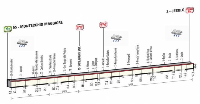 13a tappa oggi Giro d'Italia 2015: partenza Montecchio Maggiore arrivo Jesolo Venezia, in Diretta TV Streaming Rai