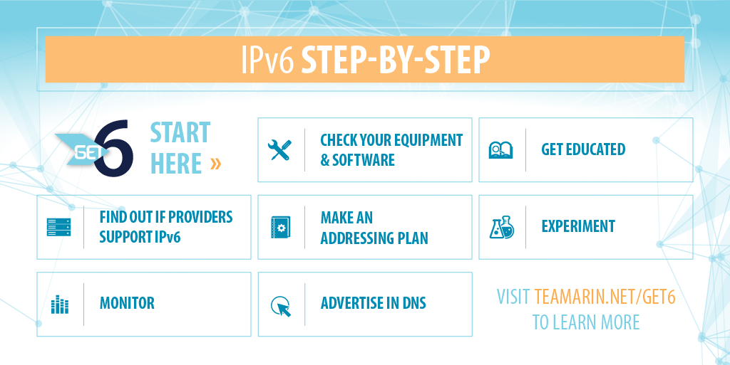 Ready to make your website #IPv6-enabled but not sure where to start? http://t.co/xYelkDHDmL #Get6 http://t.co/G1mDZMHpG4