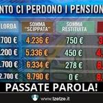 RT @collecolluso: <a href='http://t.co/LlTXGj0Lw6' target='_blank'>http://t.co/LlTXGj0Lw6</a>  #portaaporta #ConfrontoSkyTG24 #quintacolonna #piazzapulita #Liberiamoci #TerraDeiFuochi #RedditoD…
