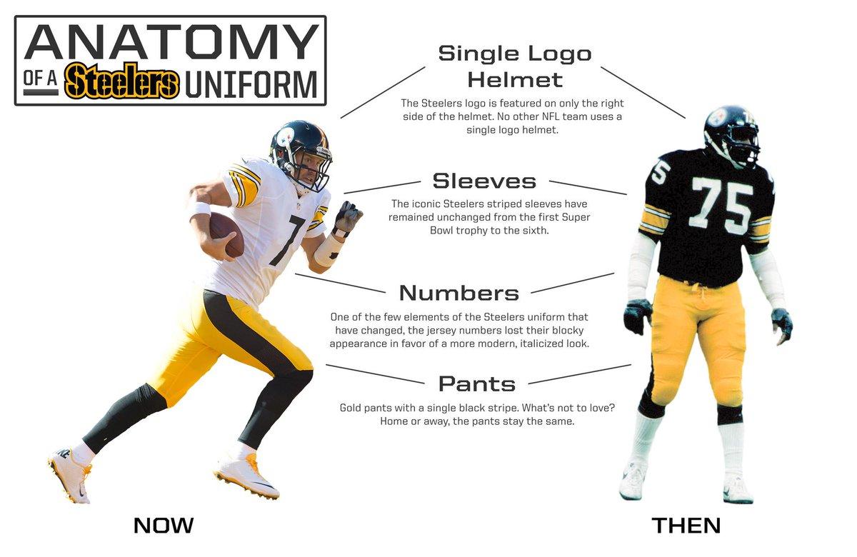 best website 3e6b5 8648c Pittsburgh Steelers on Twitter: