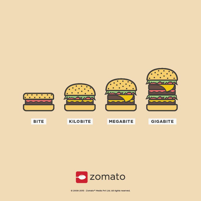 ...alla continua ricerca di più spazio di archiviazione #Zomato http://t.co/NC1DXDbx9c