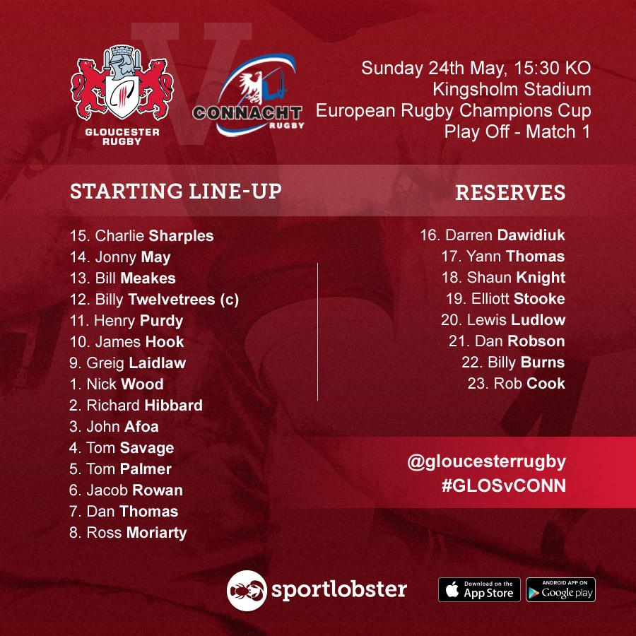 Gloucester Rugby on Twitter