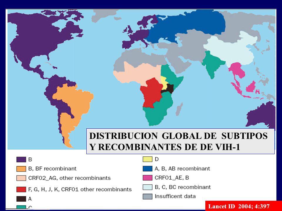 Distribución geográfica mundial de los distintos grupos y subgrupos de VIH-1 #microMOOC http://t.co/ubCN4x1hSB