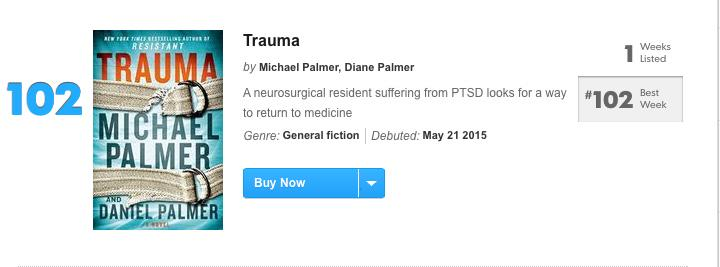 Thank you for helping make TRAUMA my first bestseller and my father's 20th. Write on! http://t.co/fLQsTrghBm