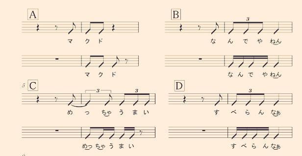 ネイティブ関西弁とエセの違いをグルーヴで表してみた。 http://t.co/ZSNqCM73tG