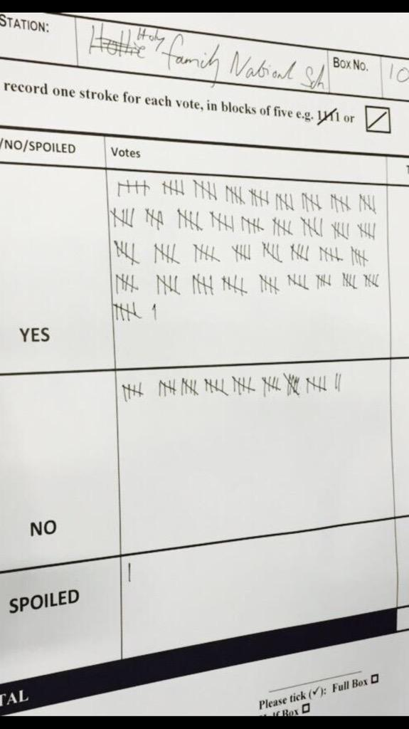 RT @ronanmadigan: Dublin running 4:1 in favour in places! #MarRef http://t.co/PhgfNpAP2W