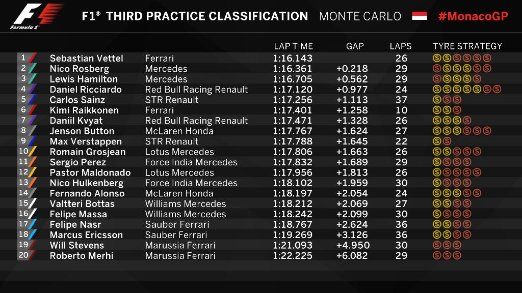Spécial Sebastian Vettel (Formule un) - Page 19 CFrsAKMUMAASNlt