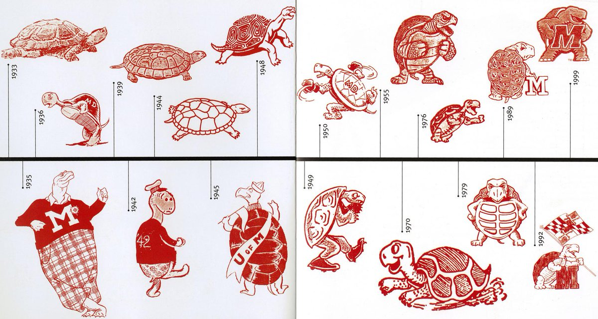 Happy #WorldTurtleDay to the best turtle around! In his honor, here's a look back at Testudo over the years. http://t.co/oHVFfeCDVY