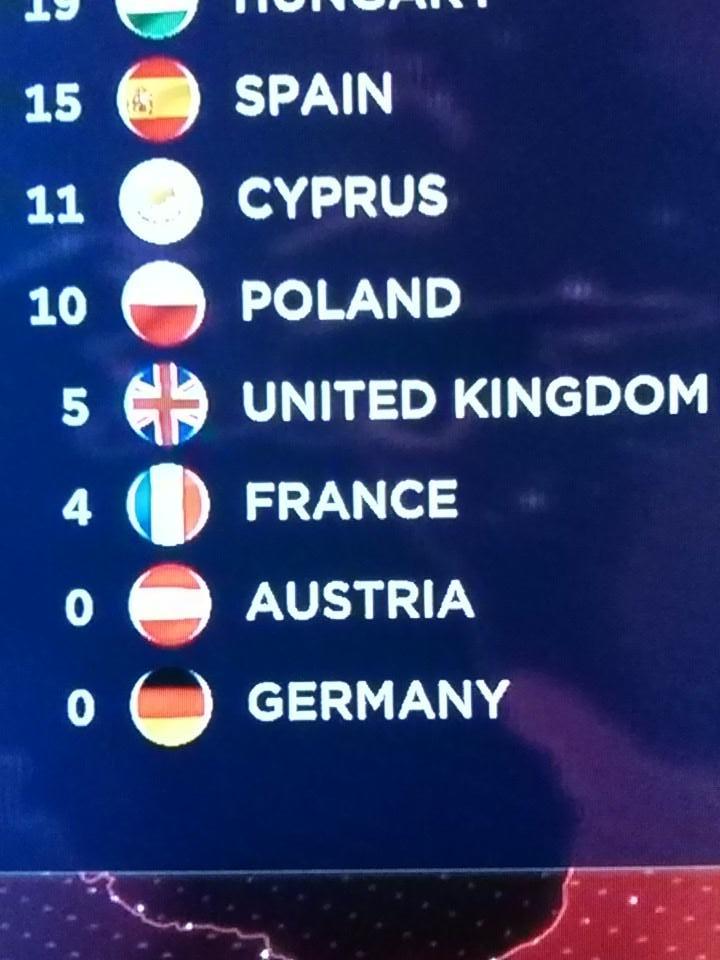 Note pour plus tard : éviter de sélectionner une chanson qui donne envie de s'ouvrir les veines #Eurovision2015