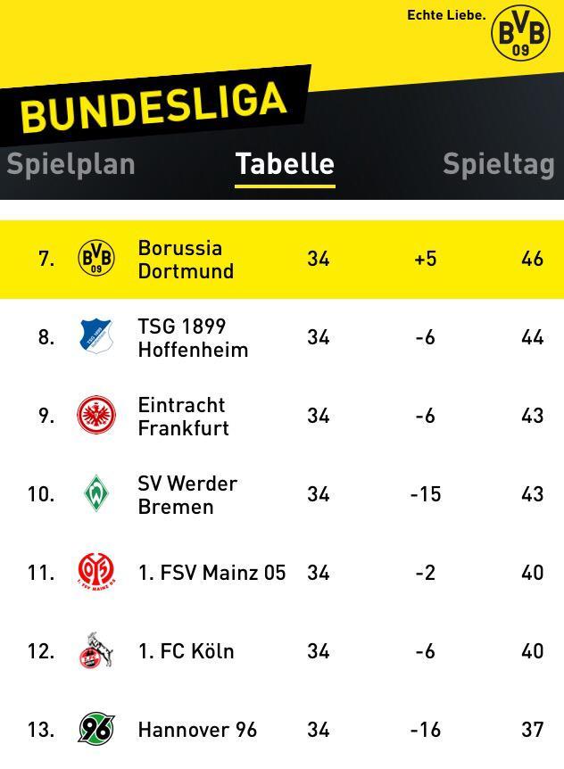 Pokalsieger 2017 on twitter die abschlusstabelle der bundesliga de 2014 15 final table - Last season bundesliga table ...