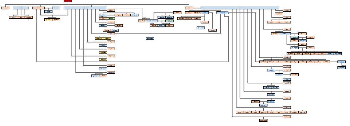 神話 家 系図 ギリシャ