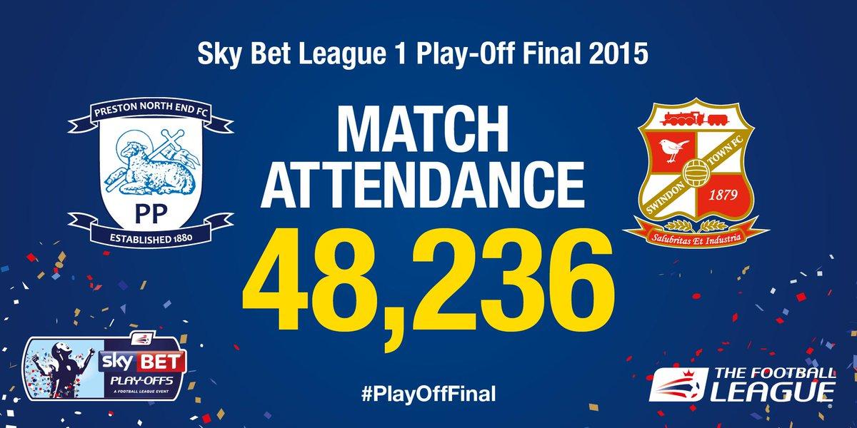 Sky Bet League 1 Attendances img-1