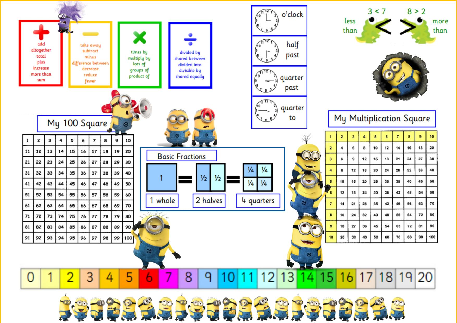 graham andre 39 on twitter new minions maths shed ukedchat. Black Bedroom Furniture Sets. Home Design Ideas