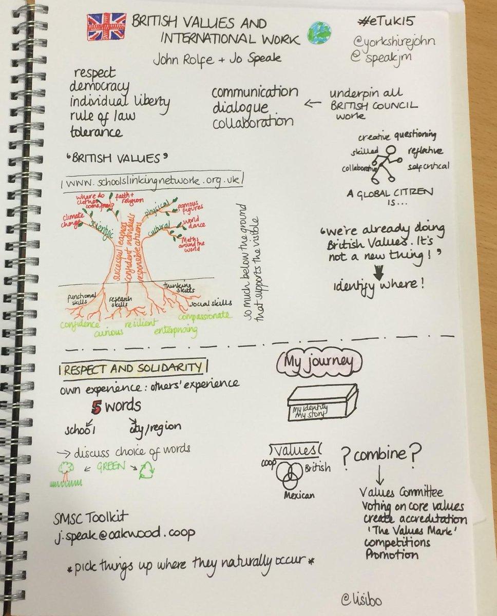#sketchnote of @yorkshirejohn @speakjm session British Values and international work #eTuk15 http://t.co/wMPP1qkL1c