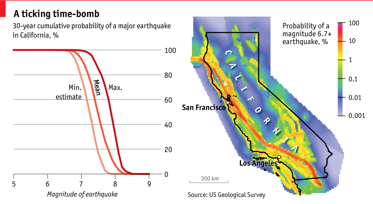 an analysis of earthquakes in california which are certainly not a surprise But recent large california earthquakes showed how earthquakes can rupture it has become increasingly apparent that we are not dealing with a few.