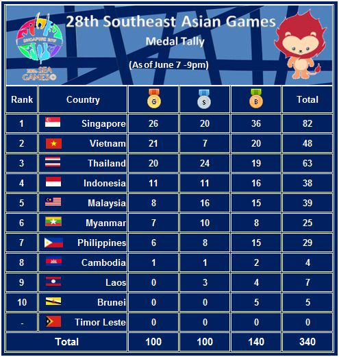Apologise, but asian games 2007 jelsoft enterprises ltd impossible the