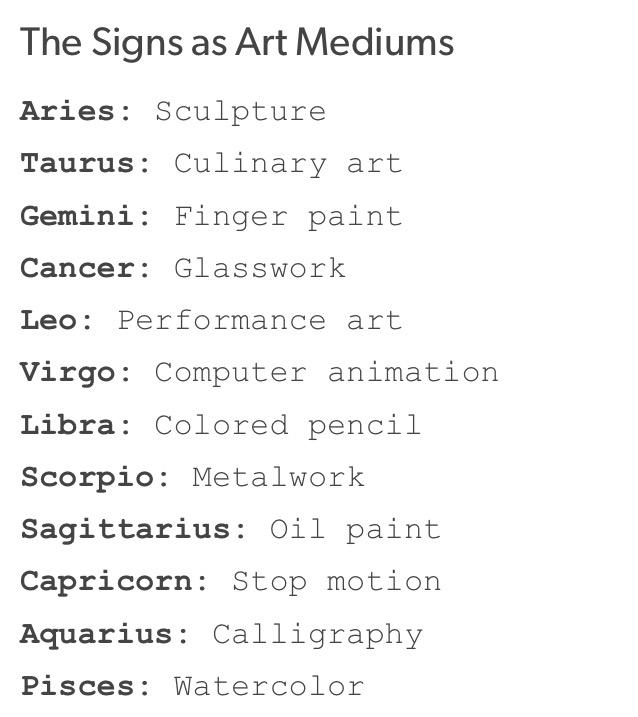 What does your moon sign mean in astrology