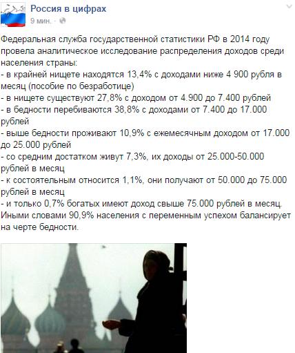 881 тыс. 209 вынужденных переселенцев с Донбасса и Крыма размещены в других регионах Украины, - ГосЧС - Цензор.НЕТ 7436
