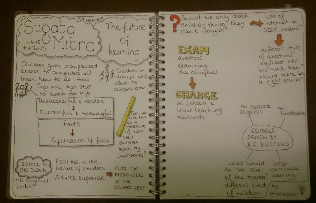 #eTuk15 my sketchnote from Sugata Mitra's session.  Lots of food for thought http://t.co/jOo3XcNPtp