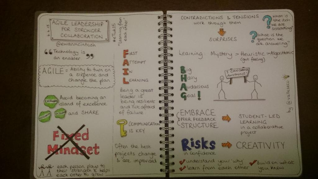 #etuk15 sketchnote from @ewanmcintosh keynote http://t.co/YuB6kuLcaC