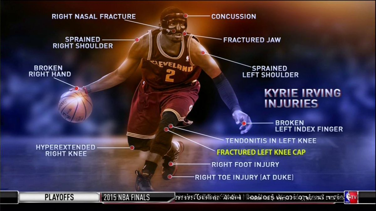 how to tell if your knee is fractured