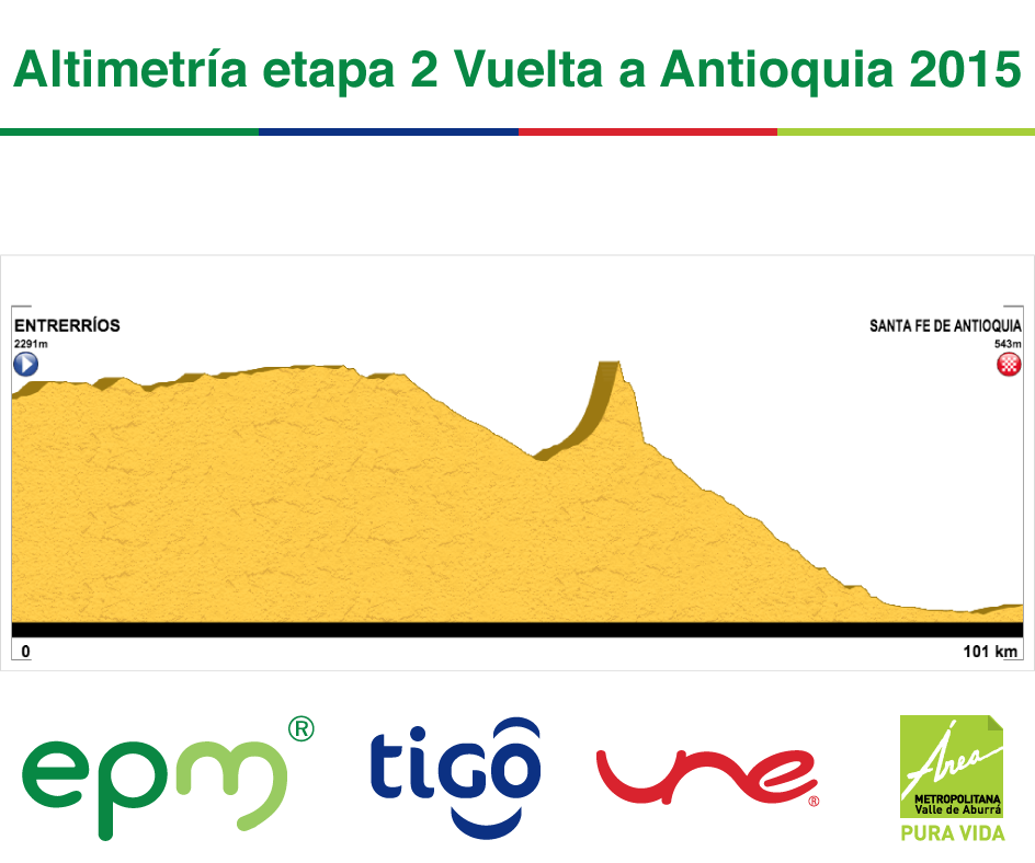 Vuelta a Colombia 2015 CGBcRvGWIAI9u2T