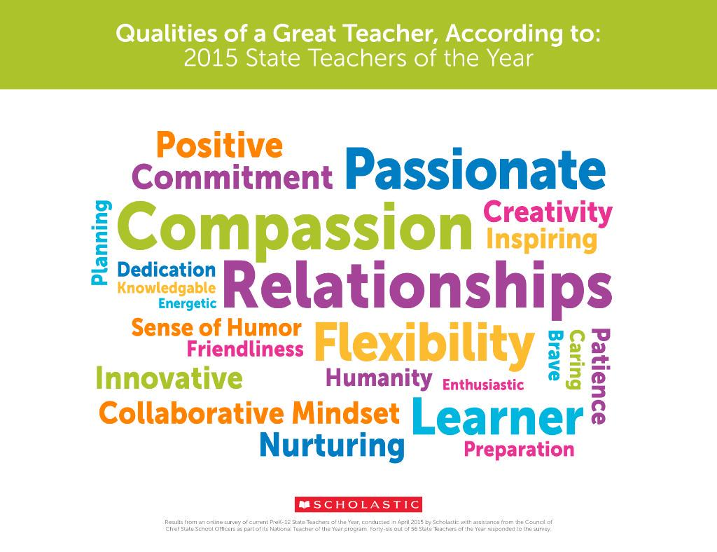 qualities of good job Top 10 qualities and responses to look for when interviewing a potential job candidate top 10 qualities and responses to  you are a good candidate for this job.