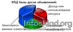 Динамические прокси socks5 парсинга гугл. прокси ipv4 для allsubmitter для Allsubmitter, прокси socks5 для парсинга